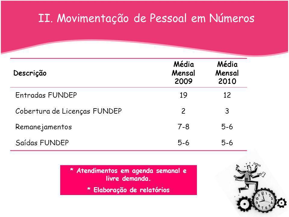 II. Movimentação de Pessoal em Números