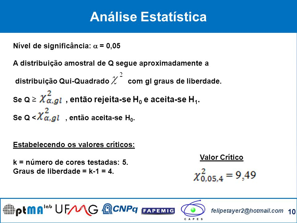Análise Estatística Nível de significância: a = 0,05