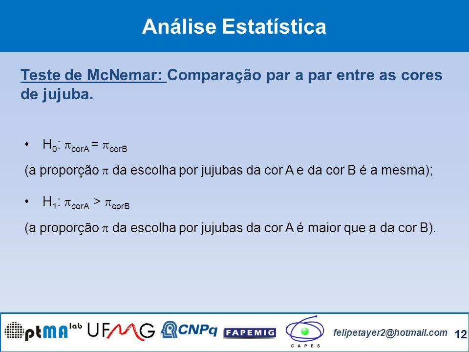 Análise Estatística Teste de McNemar: Comparação par a par entre as cores de jujuba. H0: pcorA = pcorB.