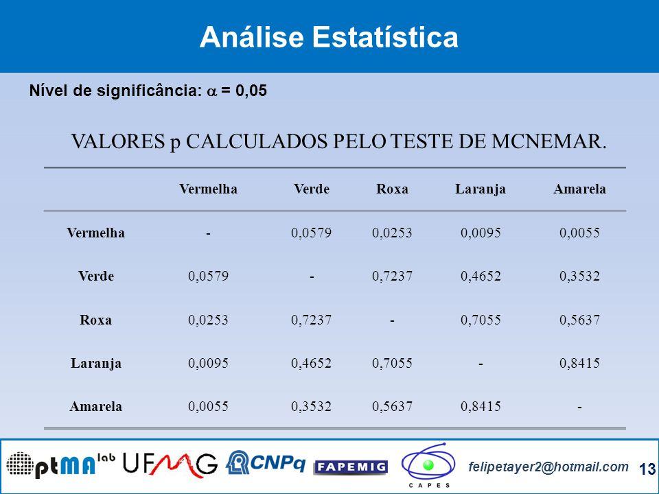 VALORES p CALCULADOS PELO TESTE DE MCNEMAR.