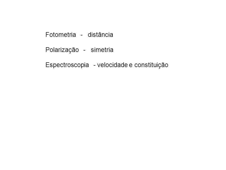 Fotometria - distância