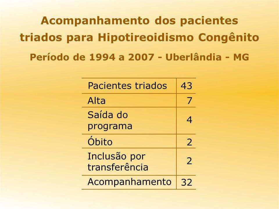 Acompanhamento dos pacientes triados para Hipotireoidismo Congênito