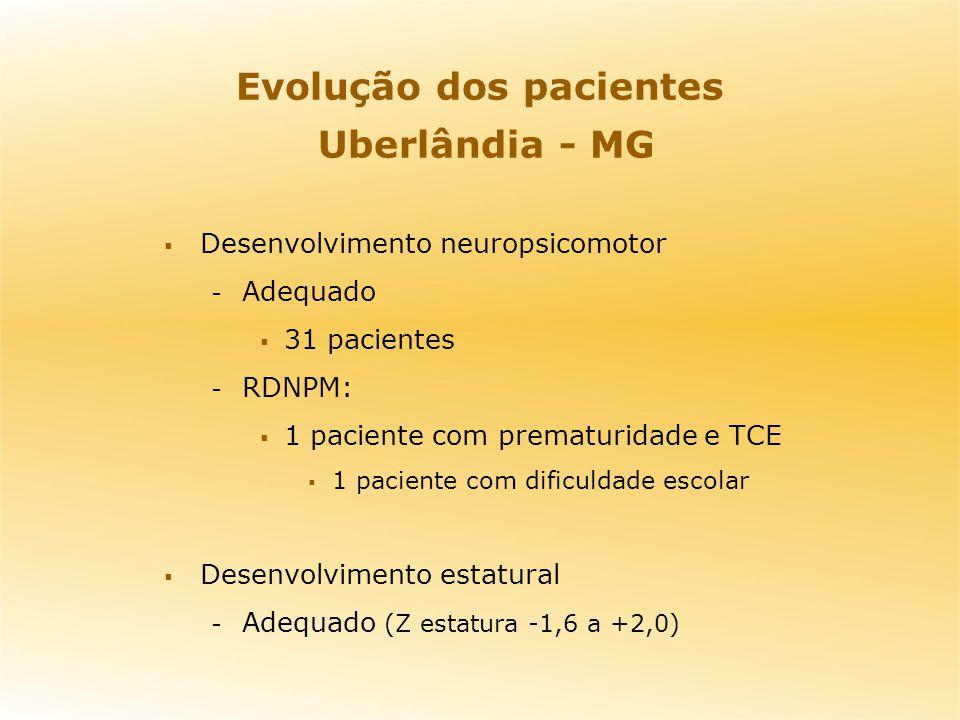 Evolução dos pacientes Uberlândia - MG