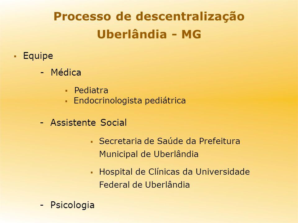 Processo de descentralização Uberlândia - MG