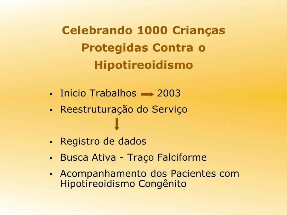 Celebrando 1000 Crianças Protegidas Contra o Hipotireoidismo