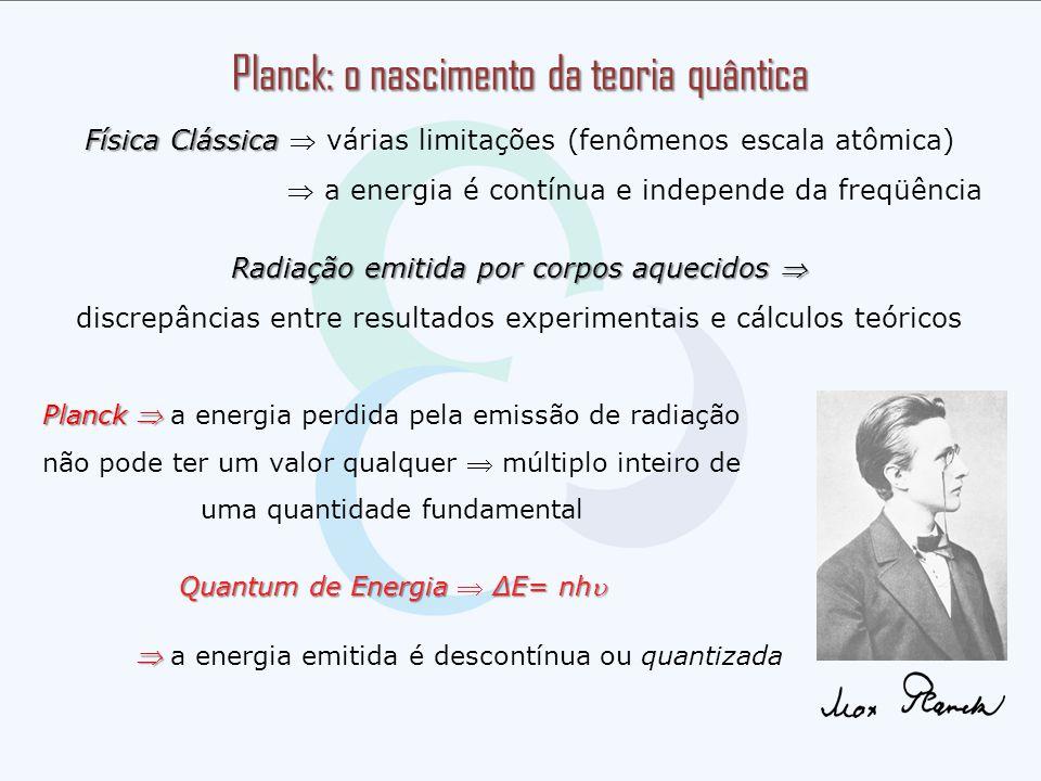Planck: o nascimento da teoria quântica