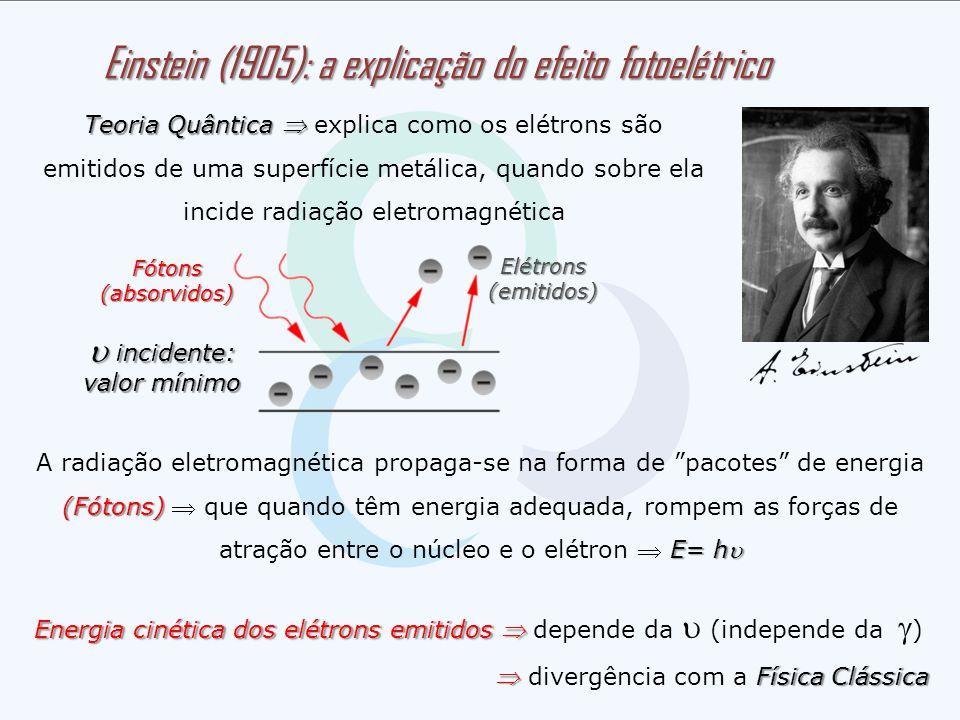 Einstein (1905): a explicação do efeito fotoelétrico