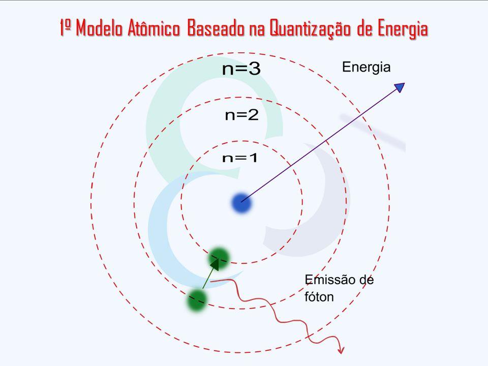 1º Modelo Atômico Baseado na Quantização de Energia