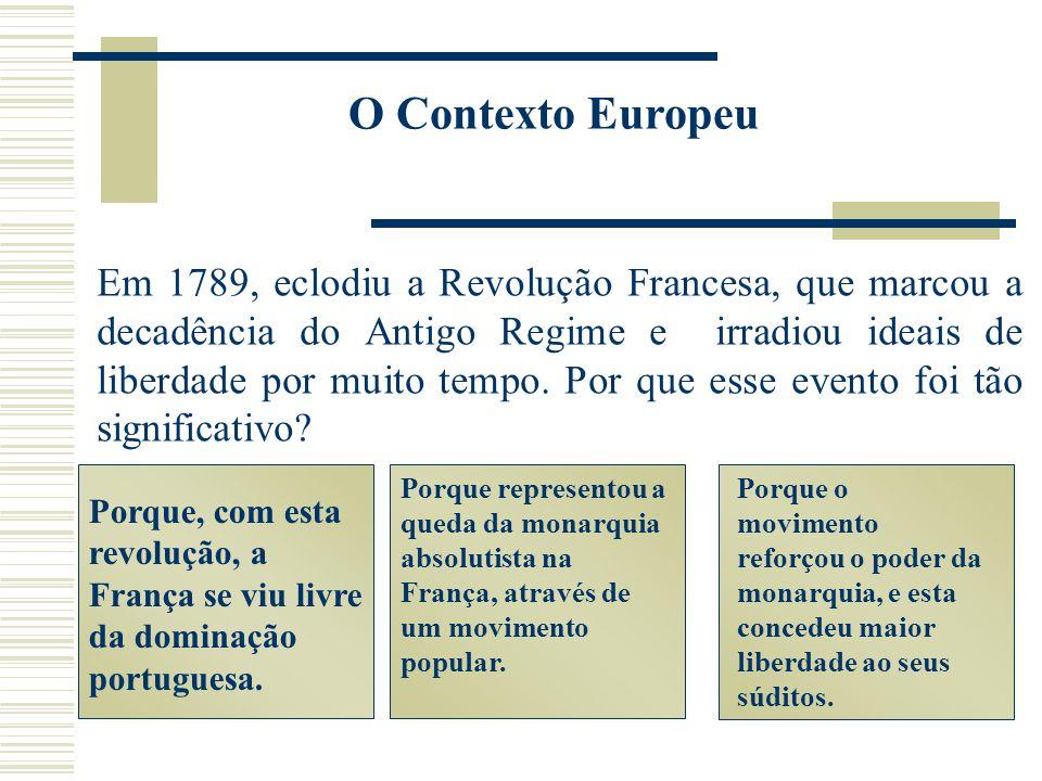 O Contexto Europeu