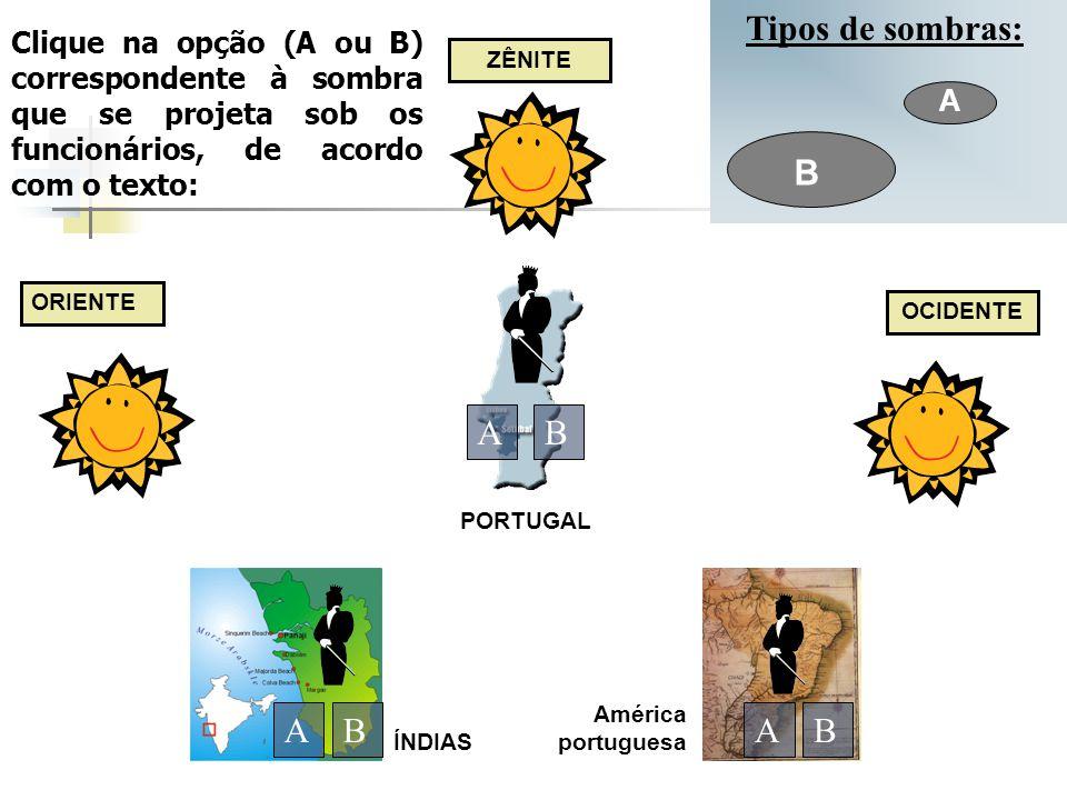 Tipos de sombras: B A B A B A B