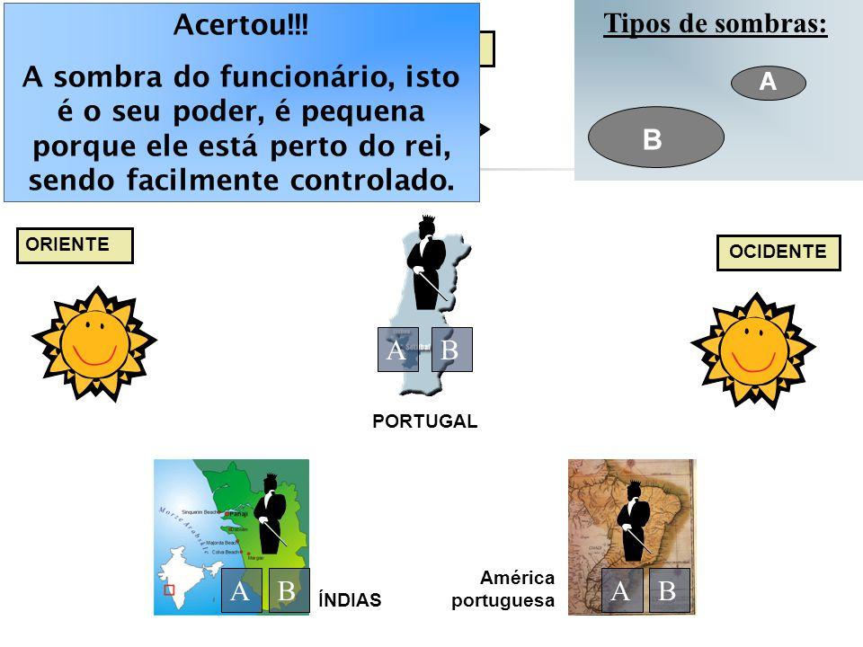 Clique na opção (A ou B) correspondente à sombra que se projeta sobre os funcionários, de acordo com o texto: