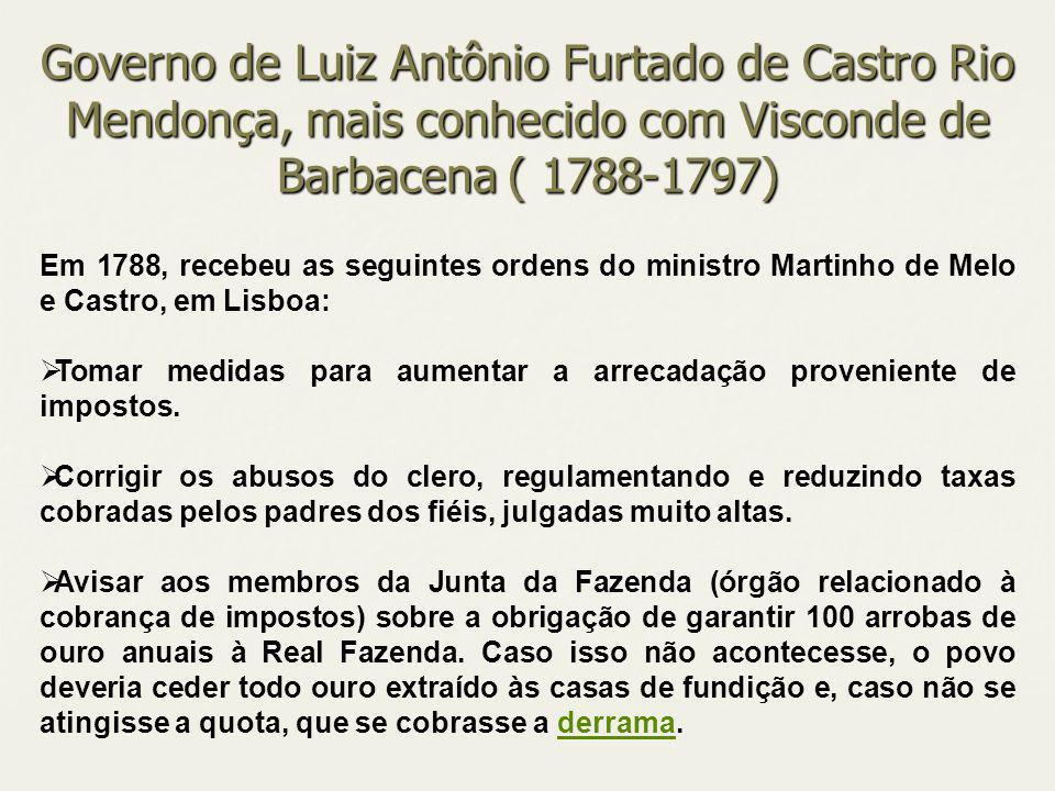 Governo de Luiz Antônio Furtado de Castro Rio Mendonça, mais conhecido com Visconde de Barbacena ( 1788-1797)
