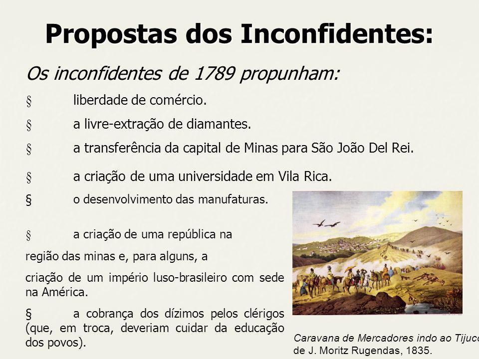 Propostas dos Inconfidentes: