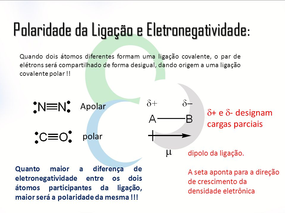 Polaridade da Ligação e Eletronegatividade: