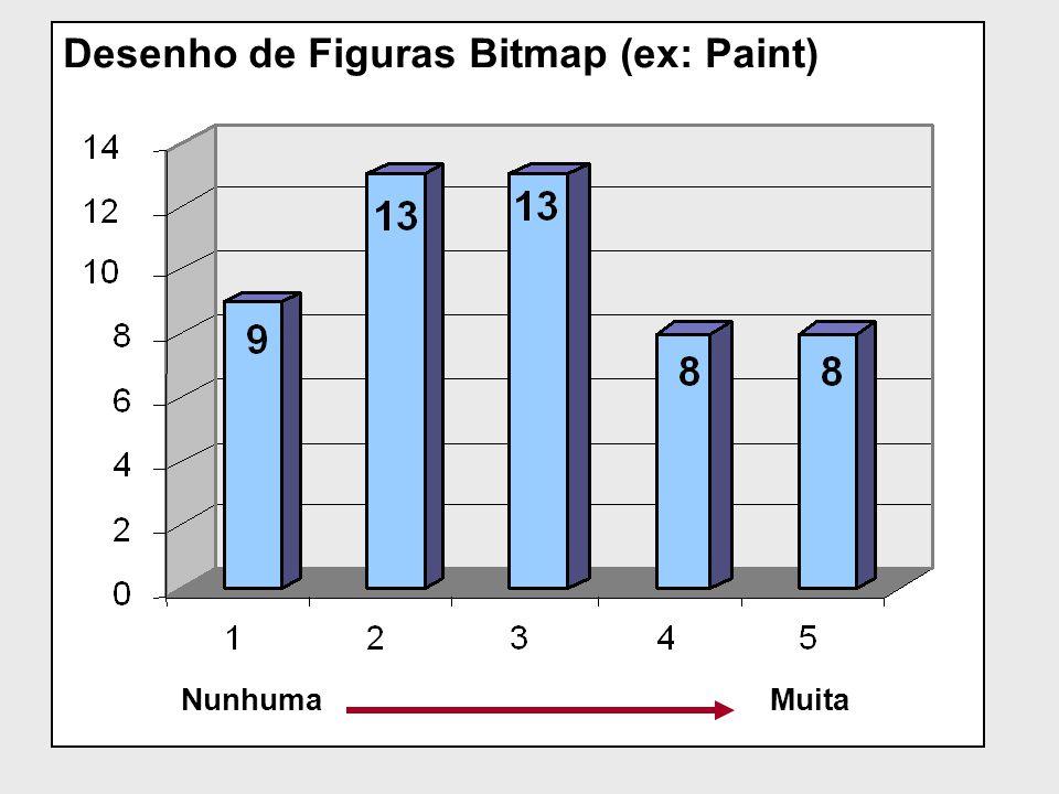 Desenho de Figuras Bitmap (ex: Paint)