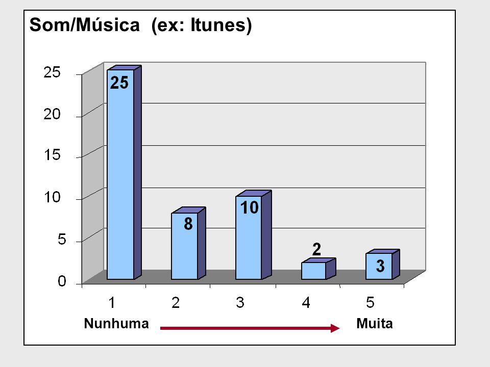 Som/Música (ex: Itunes)