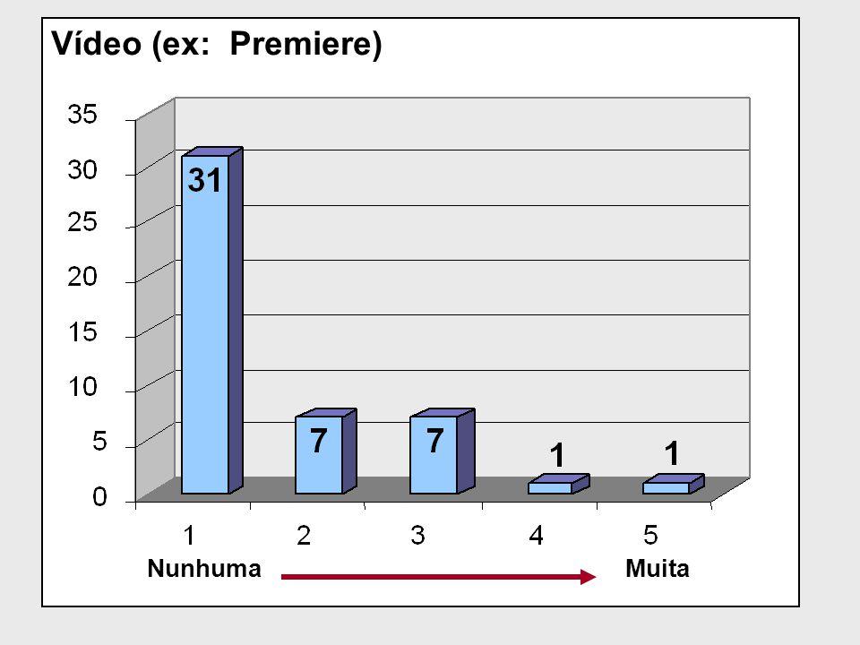 Vídeo (ex: Premiere) Nunhuma Muita