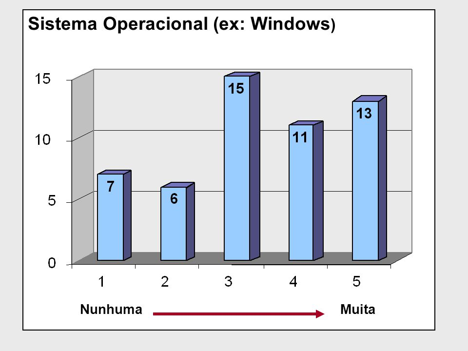 Sistema Operacional (ex: Windows)
