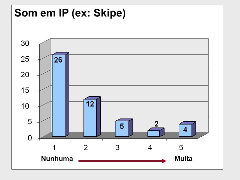 Som em IP (ex: Skipe) Nunhuma Muita