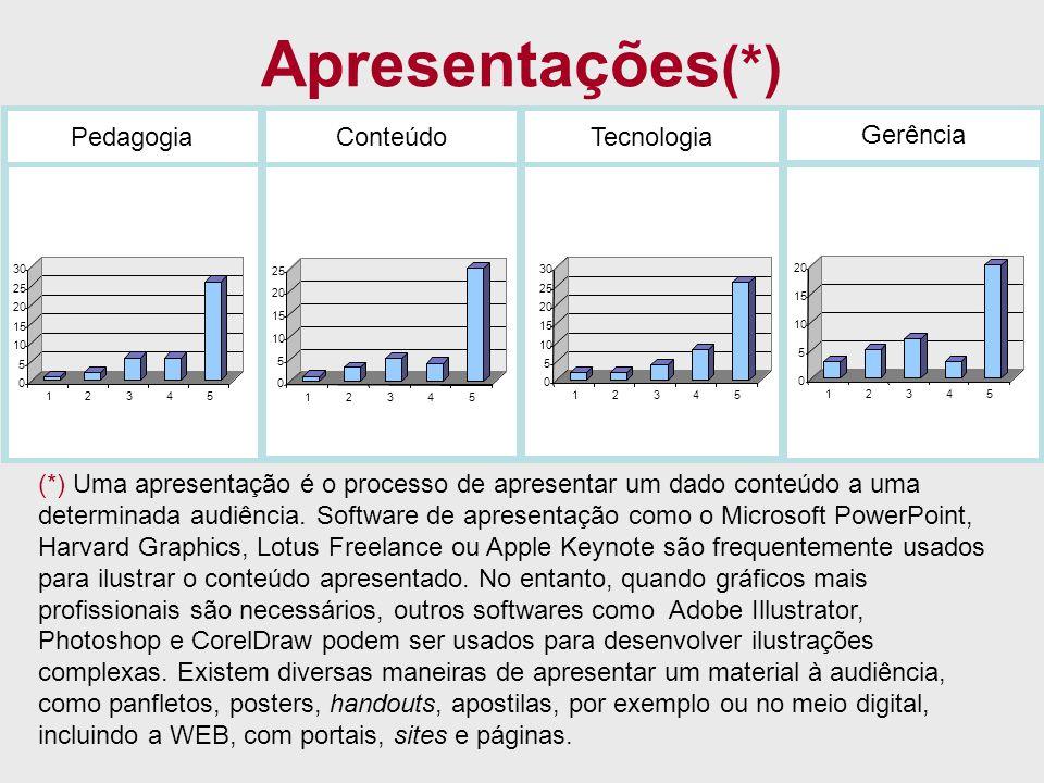 Apresentações(*) Pedagogia Conteúdo Tecnologia Gerência