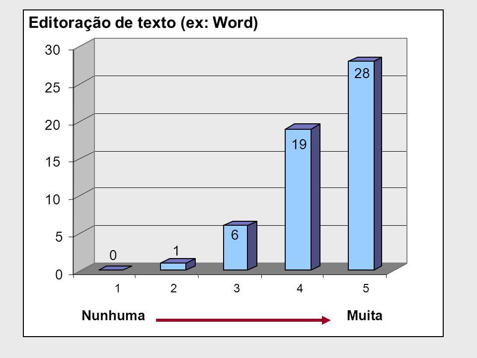 Editoração de texto (ex: Word)
