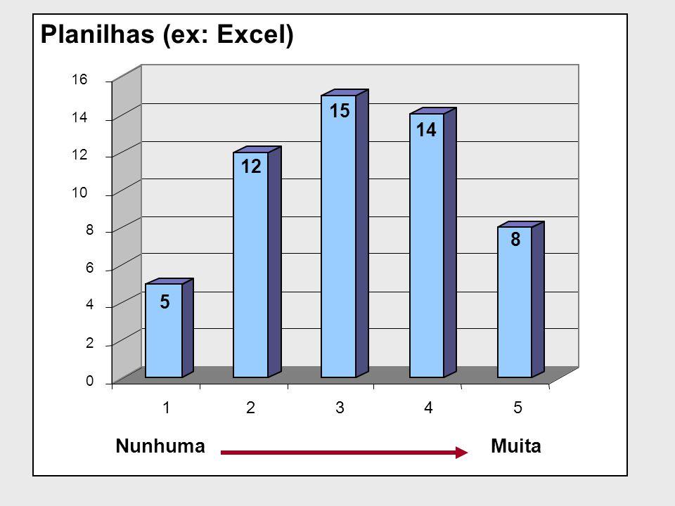 Planilhas (ex: Excel) Nunhuma Muita 15 14 12 8 5 1 2 3 4 5 16 14 12 10