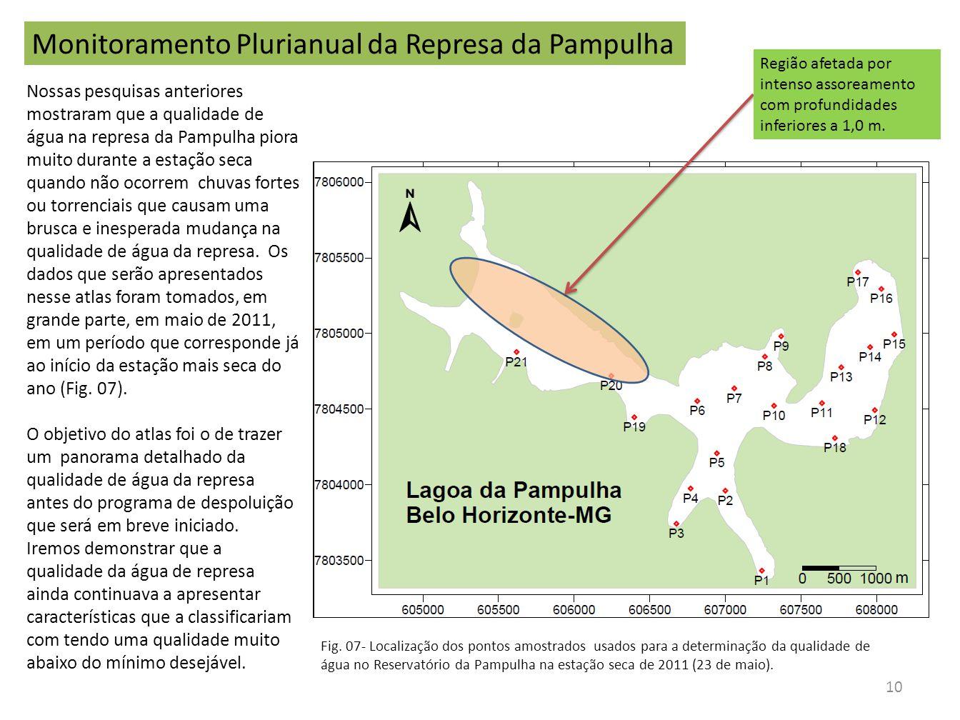 Monitoramento Plurianual da Represa da Pampulha