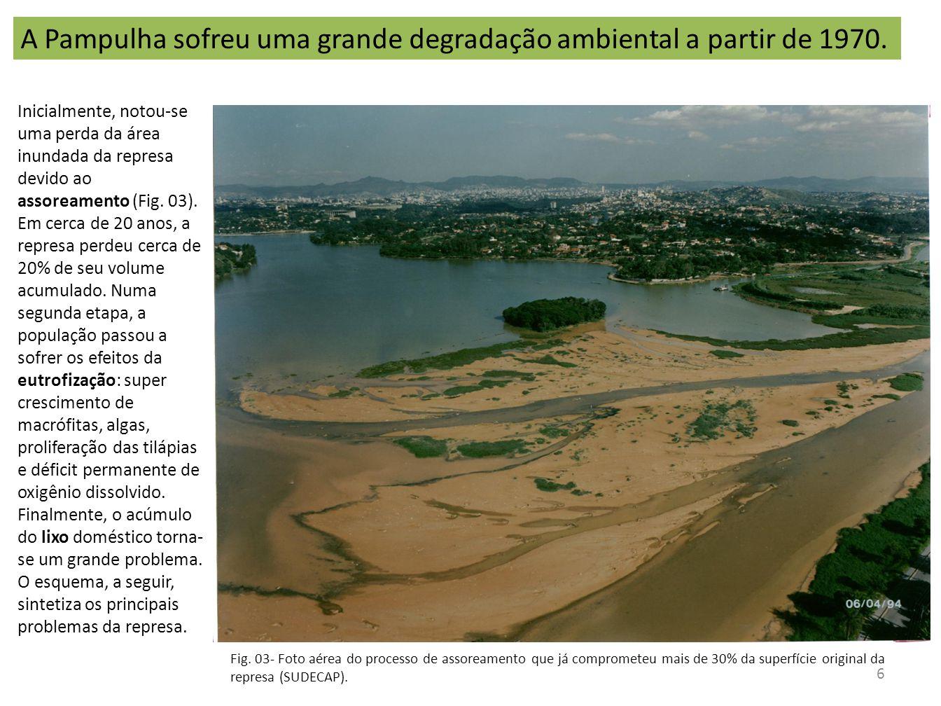 A Pampulha sofreu uma grande degradação ambiental a partir de 1970.