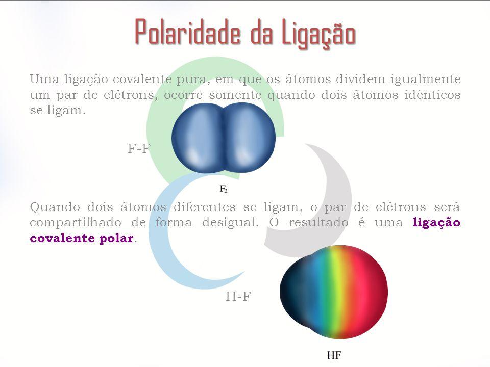 Polaridade da Ligação F-F H-F