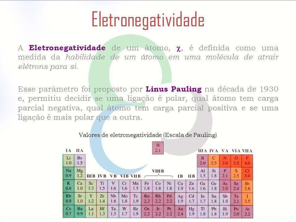 Valores de eletronegatividade (Escala de Pauling)