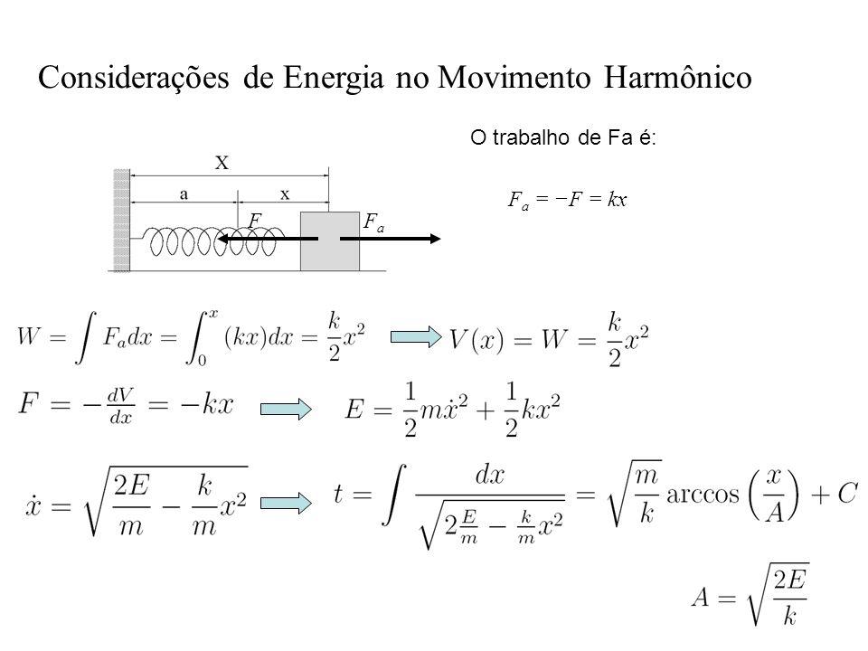 Considerações de Energia no Movimento Harmônico