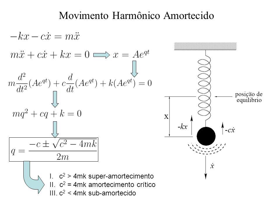 Movimento Harmônico Amortecido