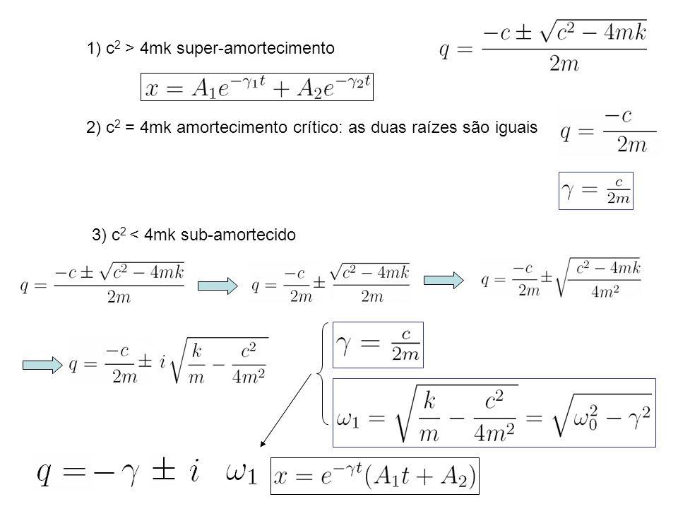 1) c2 > 4mk super-amortecimento