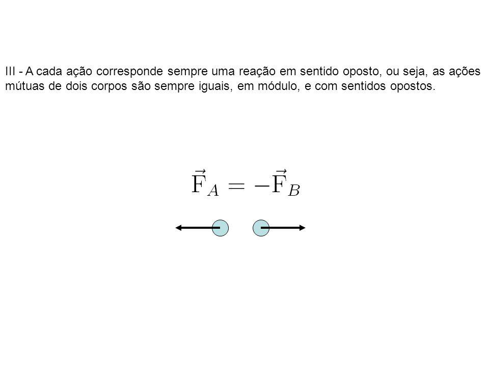 III - A cada ação corresponde sempre uma reação em sentido oposto, ou seja, as ações mútuas de dois corpos são sempre iguais, em módulo, e com sentidos opostos.