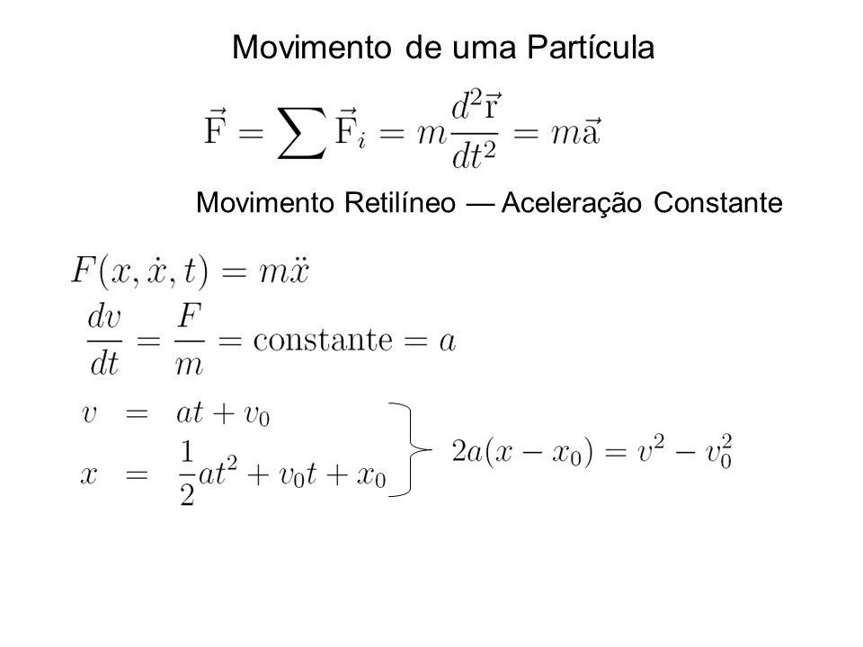 Movimento de uma Partícula