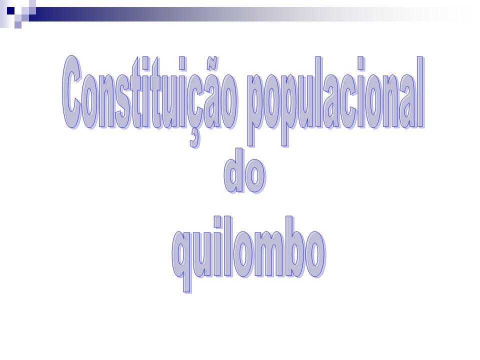 Constituição populacional