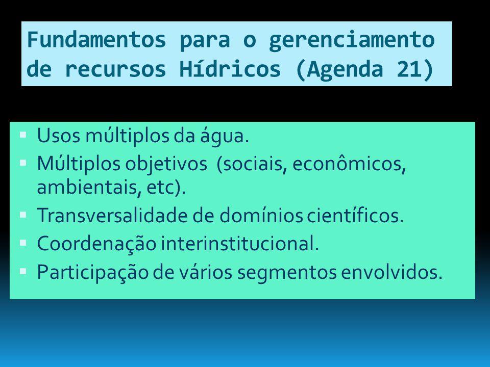 Fundamentos para o gerenciamento de recursos Hídricos (Agenda 21)