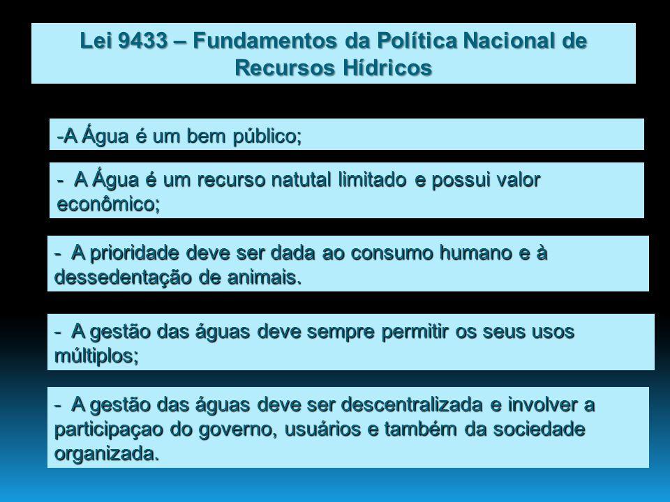 Lei 9433 – Fundamentos da Política Nacional de Recursos Hídricos