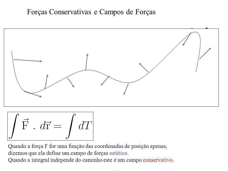 Forças Conservativas e Campos de Forças