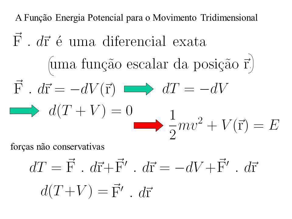 A Função Energia Potencial para o Movimento Tridimensional