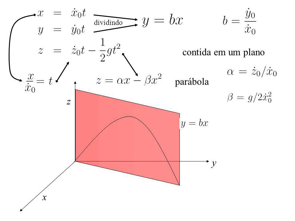 dividindo contida em um plano parábola y x z