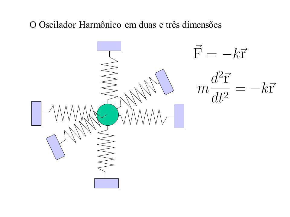 O Oscilador Harmônico em duas e três dimensões