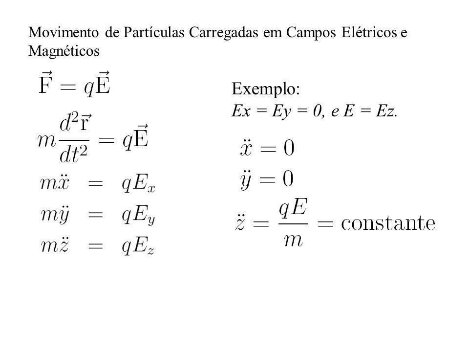 Movimento de Partículas Carregadas em Campos Elétricos e Magnéticos