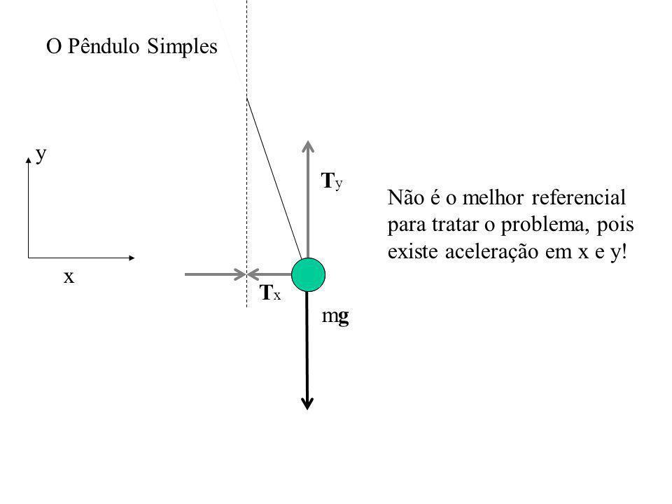 O Pêndulo Simples y. mg. Tx. Ty. Não é o melhor referencial para tratar o problema, pois existe aceleração em x e y!