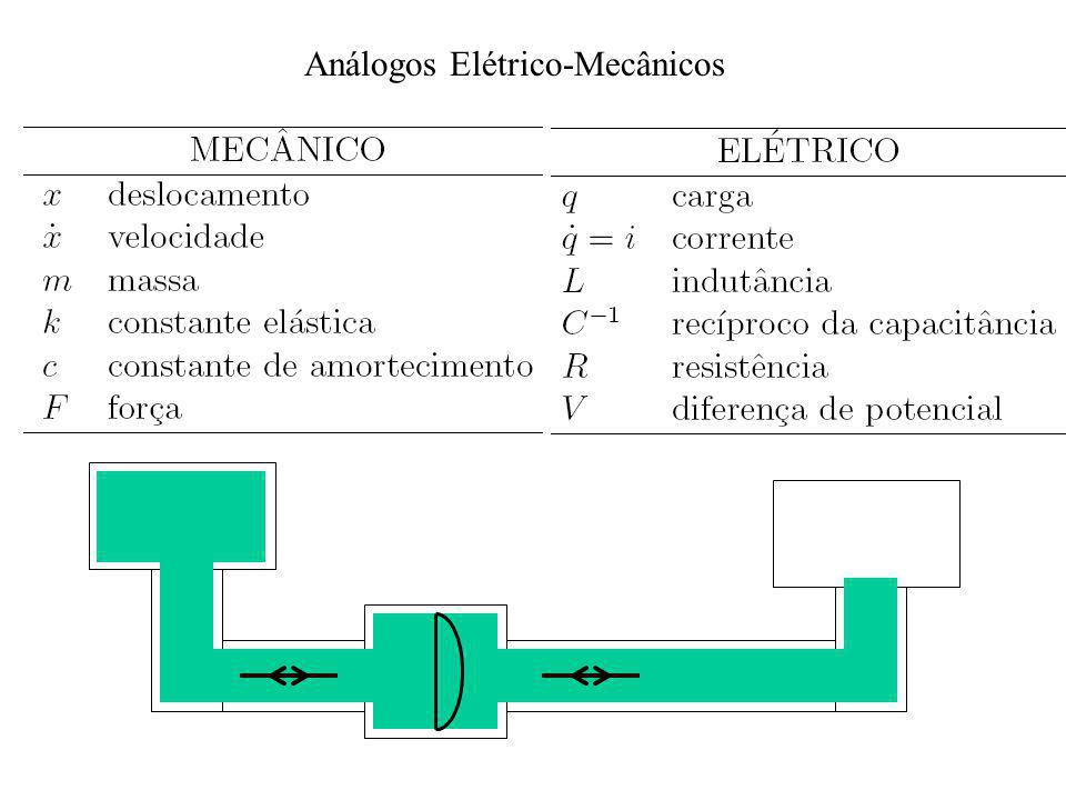Análogos Elétrico-Mecânicos