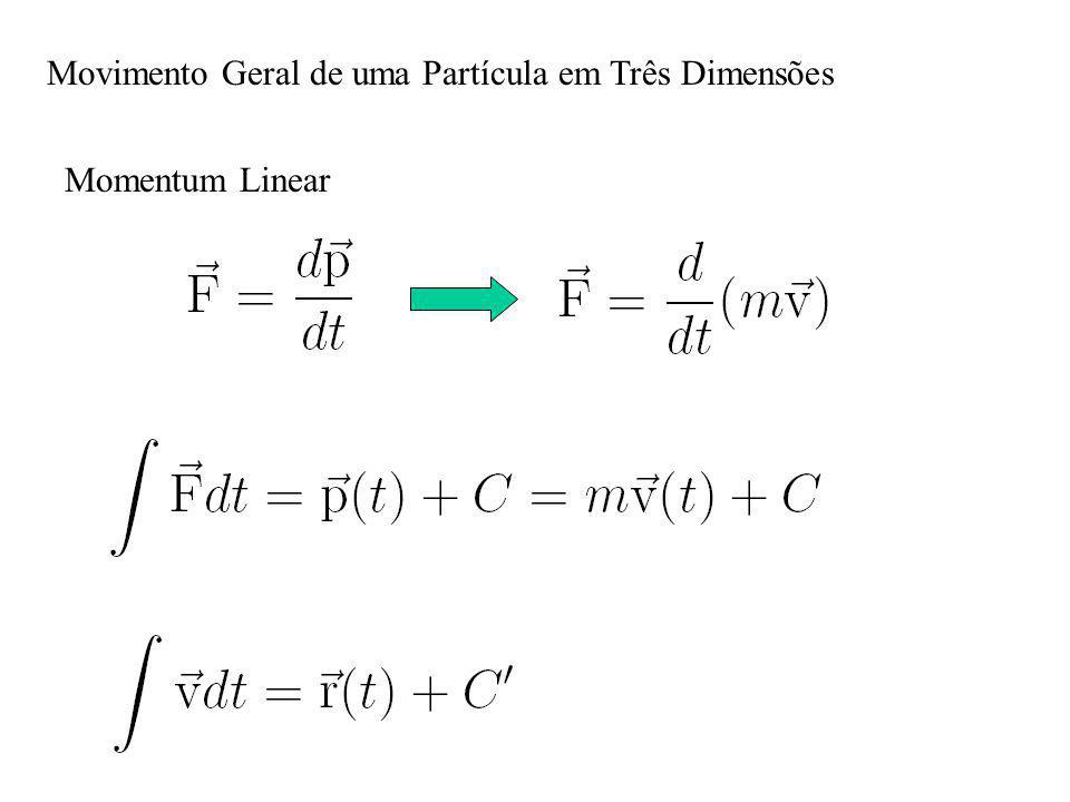 Movimento Geral de uma Partícula em Três Dimensões