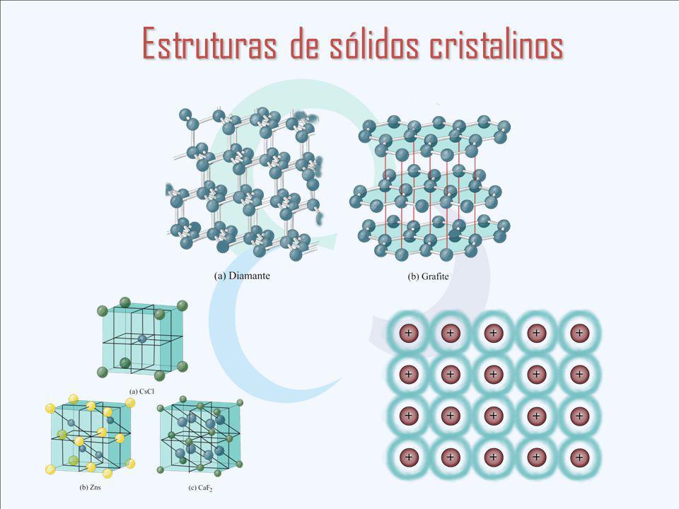 Estruturas de sólidos cristalinos