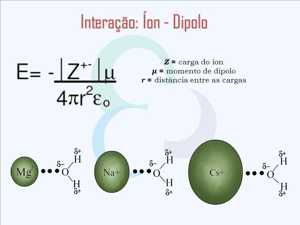 Interação: Íon - Dipolo