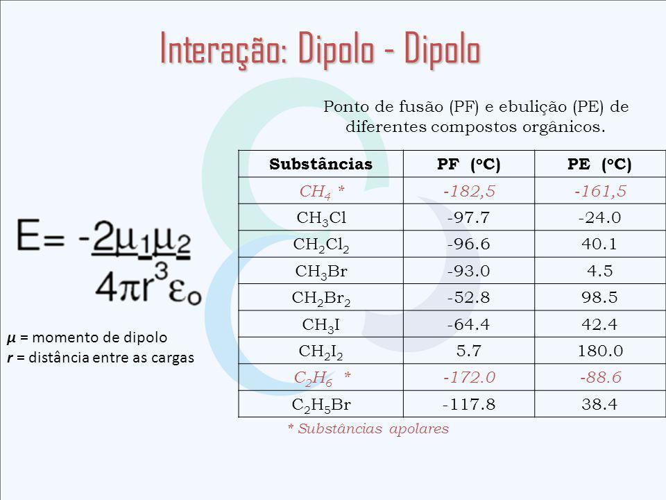 Interação: Dipolo - Dipolo