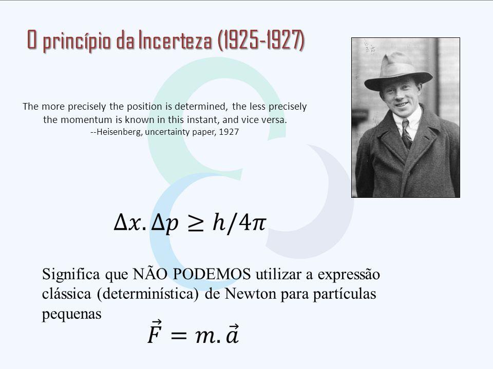 O princípio da Incerteza (1925-1927)
